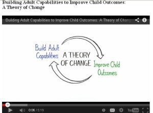Harvard Build Adult Capabilities, Improve Child Outcomes